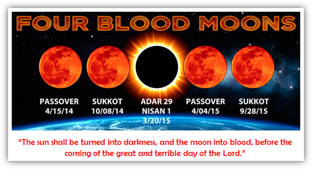 Blood Moons Tetrad