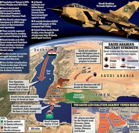 Sunni Shia War?