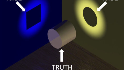 The difference between truth and perspective